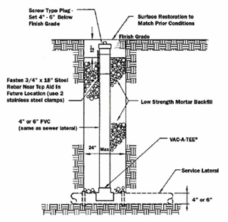 Lock Actuator Wiring Diagram